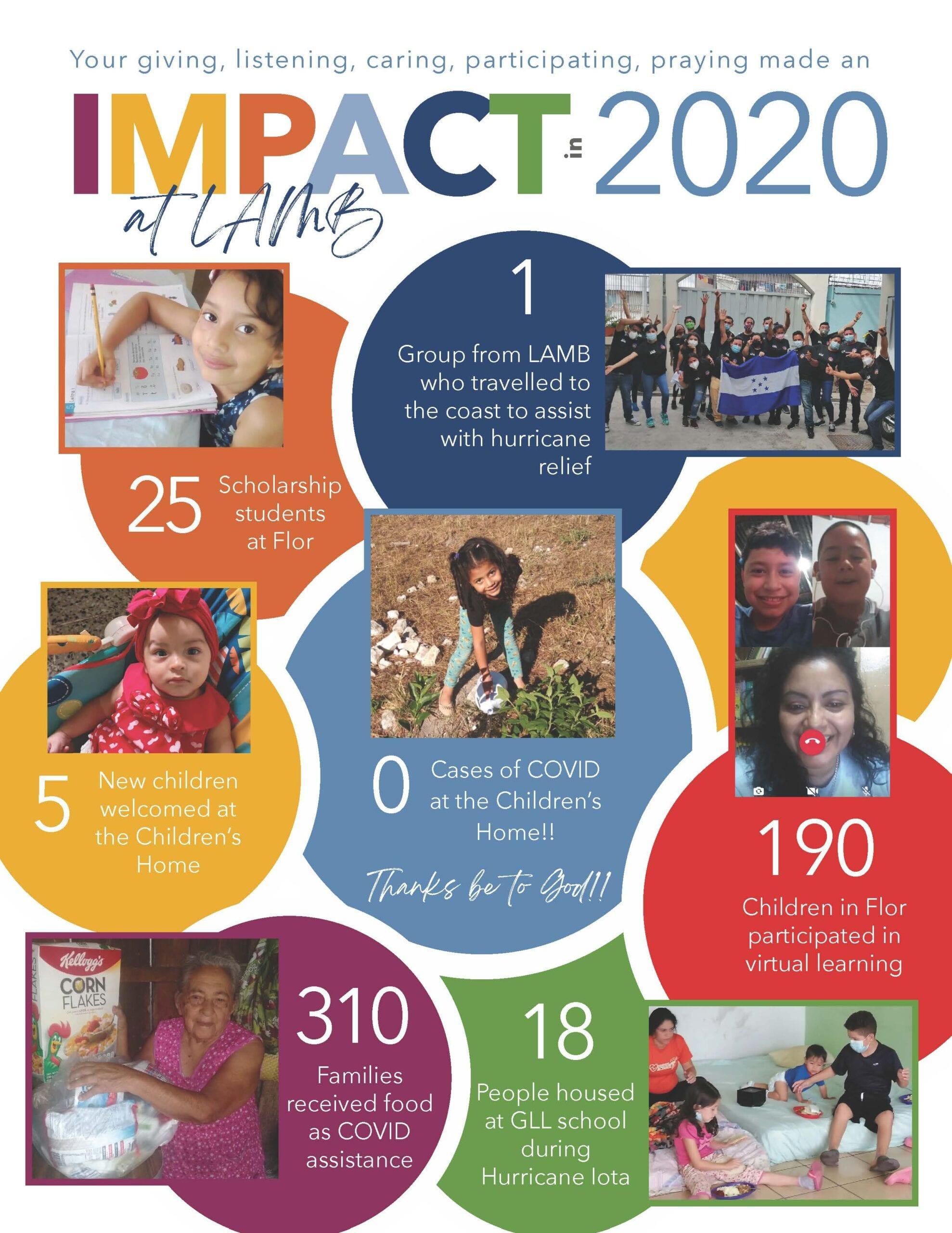 Impact Report 2020 Pg2